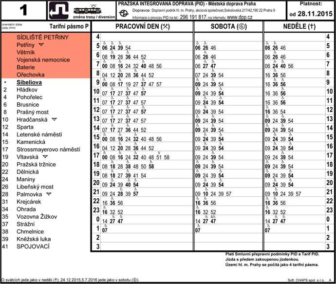 insider-praga-transporte-publico-tabelas-bondes-6